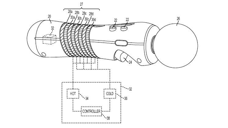 Move Patent με θέρμανση και ψύξη